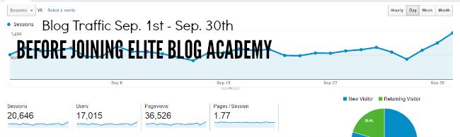 Blog Stats September