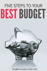 Creating a budget isn't as hard as it sounds. If you're new to the budgeting world here's how to make your best budget in five simple steps.