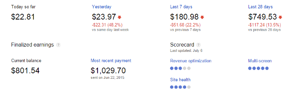Google Adsene Earnings From May
