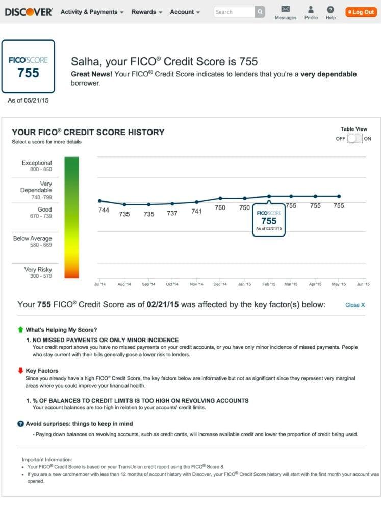 Fico Score Sample