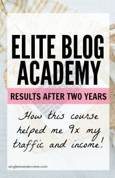 Elite Blog Academy 2 Years Later: The Long Term Results