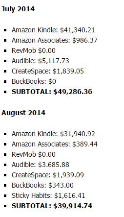 How Steve Scott earns passive income through ebooks.