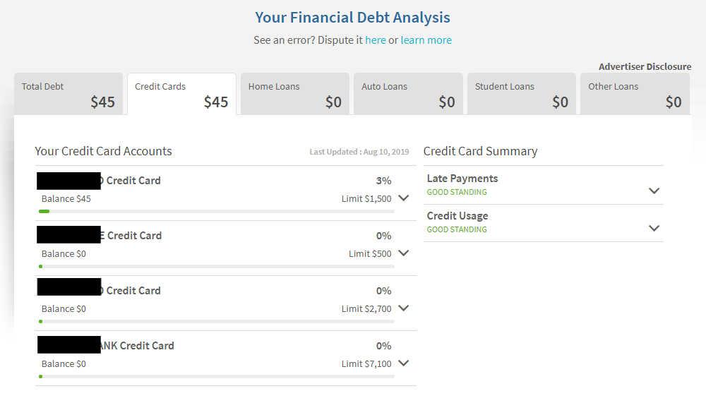 Snapshot of credit sesame account.