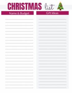 Lista de orçamento de Natal grátis
